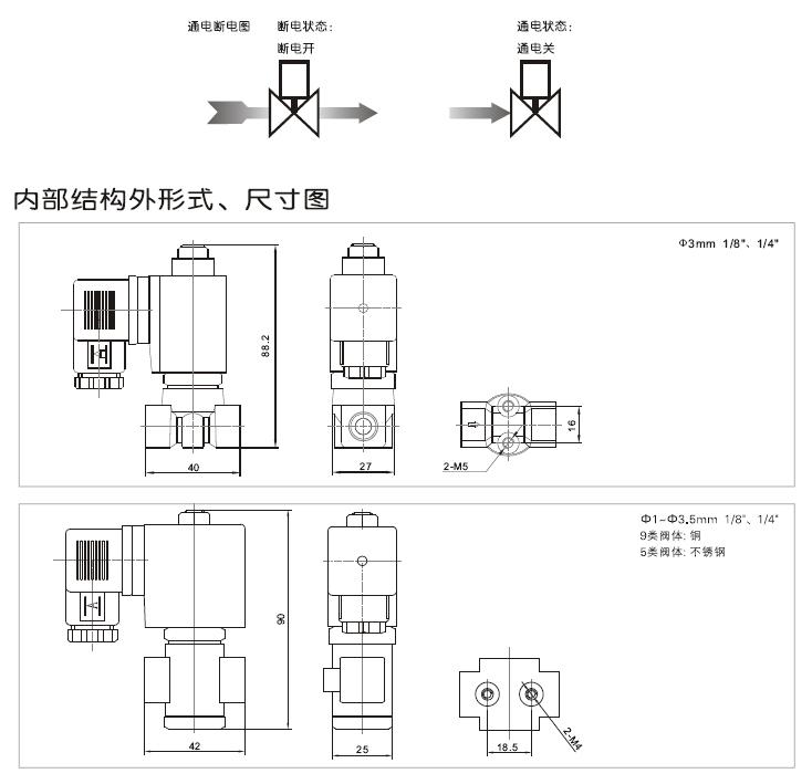 二位二通常开型电磁阀,断电打开,通电关闭;体积小,流量大,适用范围广,性能稳定 阀体材质为:锻铜、SS316不锈钢 环境温度:0~65   介质温度:0~130  安装 :按阀上所标流向箭头,为增强使用寿命和可靠性,最好线圈向上,水平安装; 电压:AC24V/110V/220V/230V/240V  50/60HZ DC24V/12V ±10%允许波动可选配德国NASS线圈 密封件:可采用NBR、VITON、EPDM等多种,以适用不同流体的开关控制